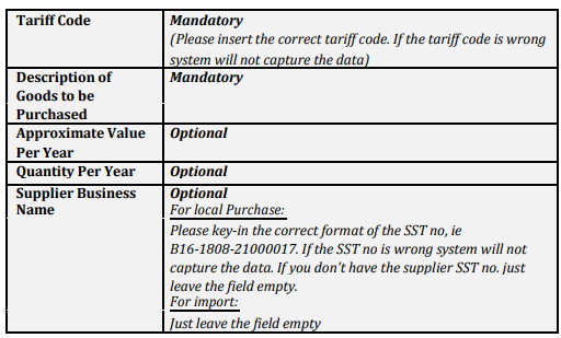 Sst Manufacturer Who Are Exempted From Sales Tax Part 2 Treezsoft Blog